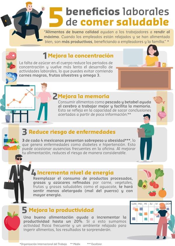 INFO--Comer-saludable2