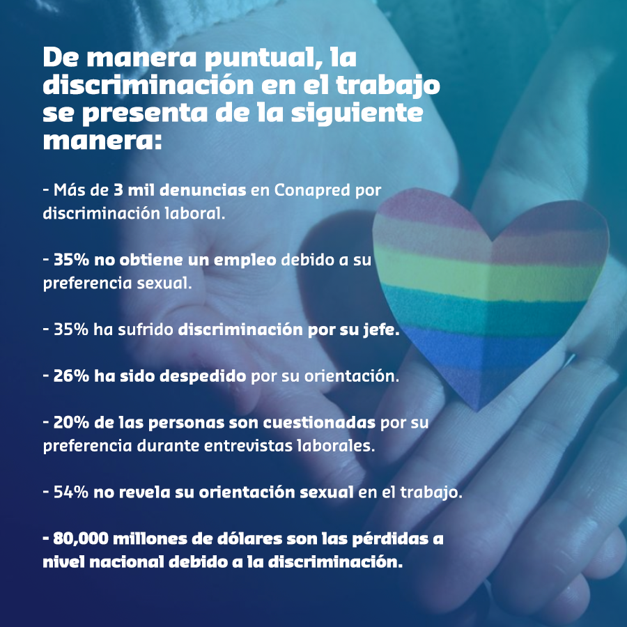 Importancia LGBT empresa 3