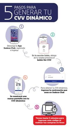 cvv-d